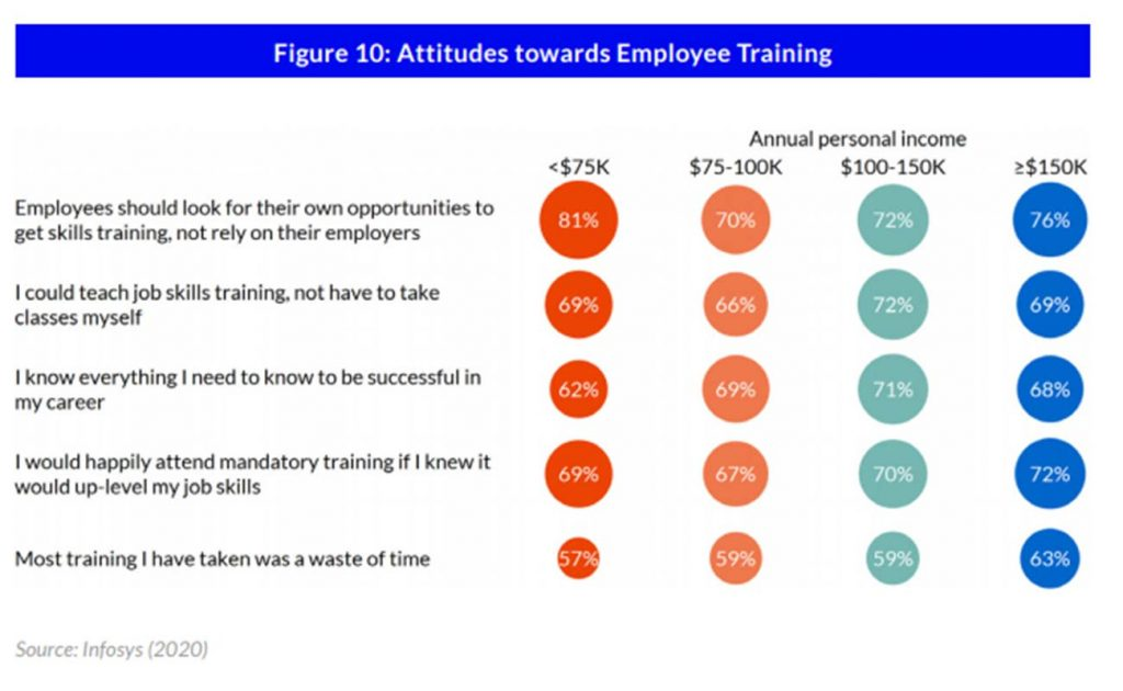 Do your employees hate learning image 2 welearnls