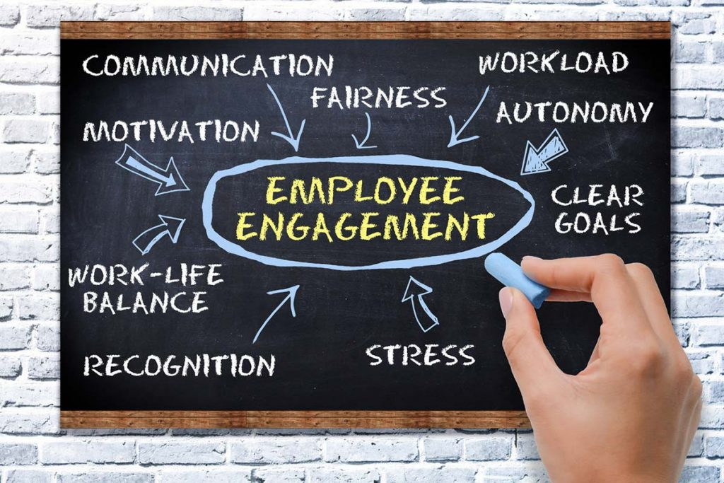 Engaging Employees on Purpose WeLearnLs